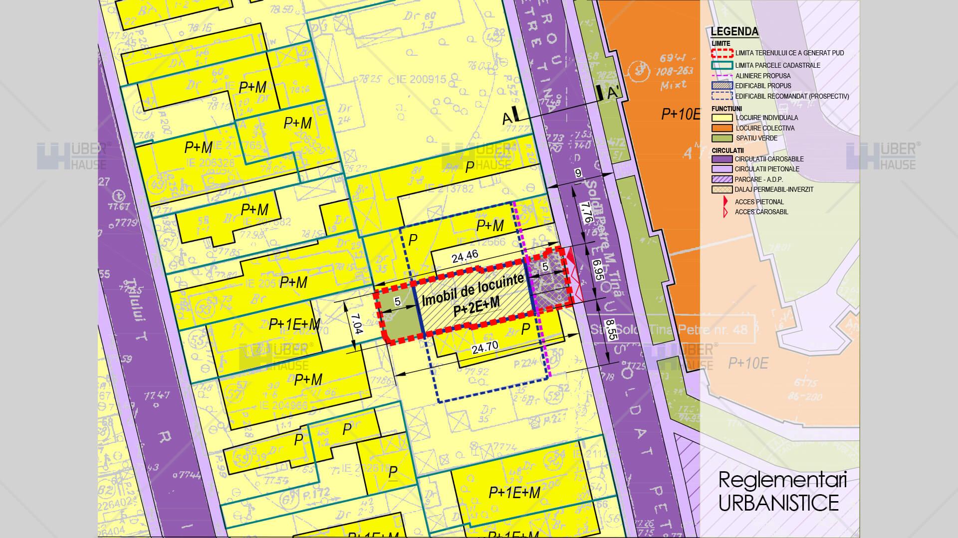 Reglementari urbanistice